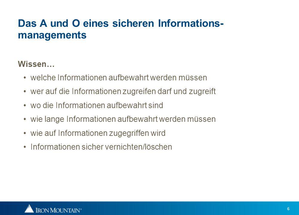 Das A und O eines sicheren Informations-managements