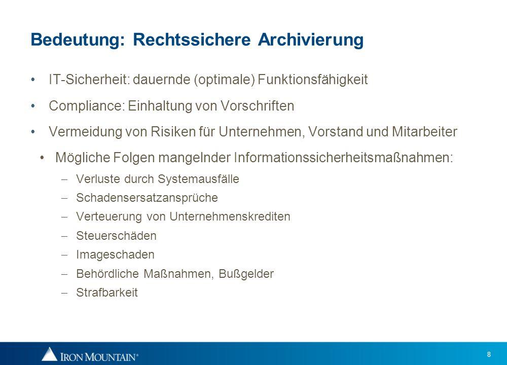 Bedeutung: Rechtssichere Archivierung