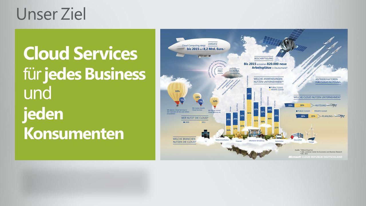 Unser Ziel Cloud Services für jedes Business und jeden Konsumenten