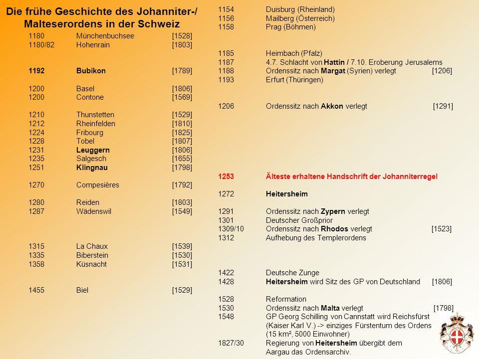 Die frühe Geschichte des Johanniter-/ Malteserordens in der Schweiz