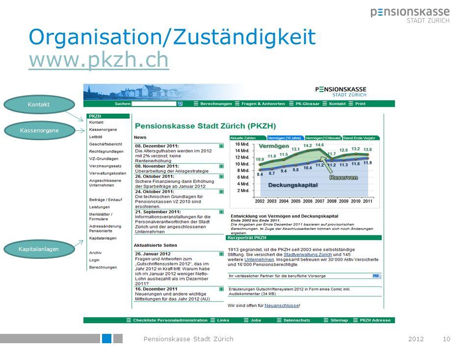 Organisation/Zuständigkeit www.pkzh.ch