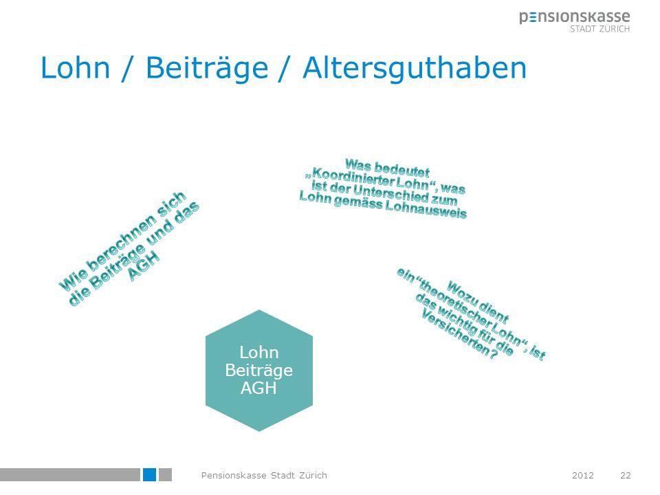 Lohn / Beiträge / Altersguthaben