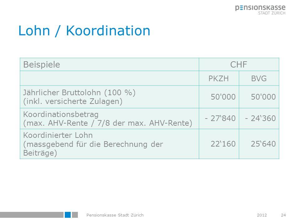 Lohn / Koordination Beispiele CHF PKZH BVG