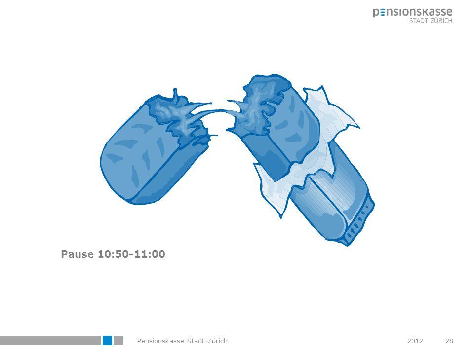 Pause 10:50-11:00 Pensionskasse Stadt Zürich 2012