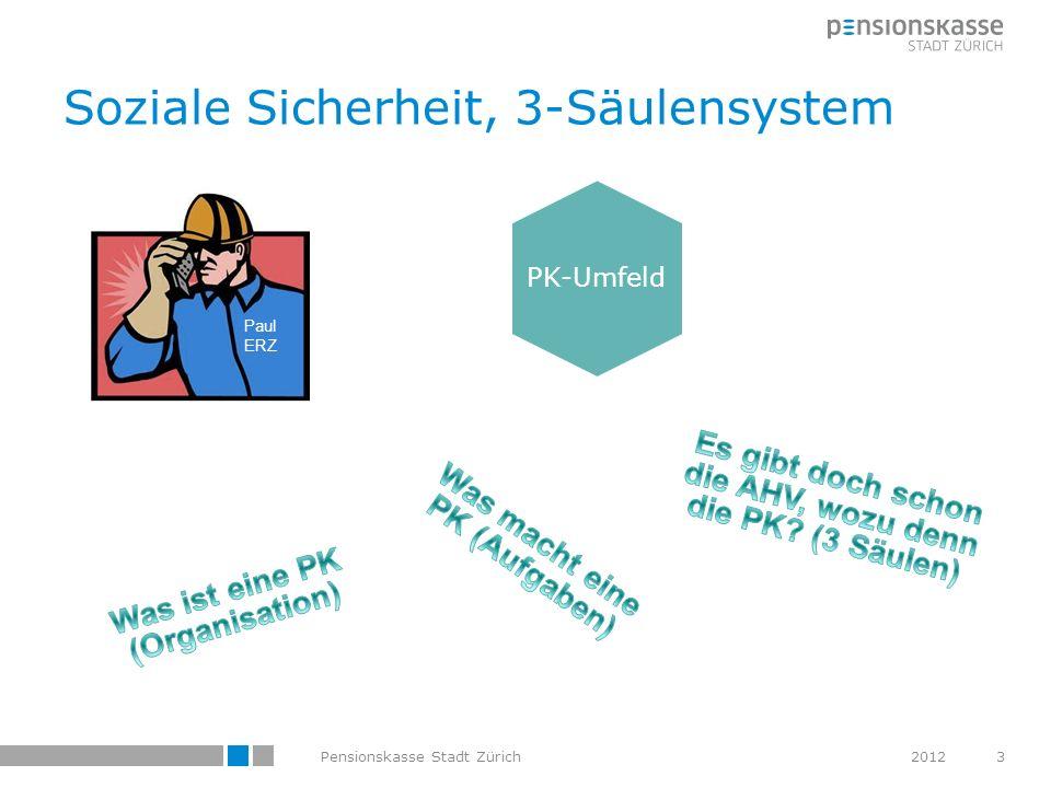 Soziale Sicherheit, 3-Säulensystem