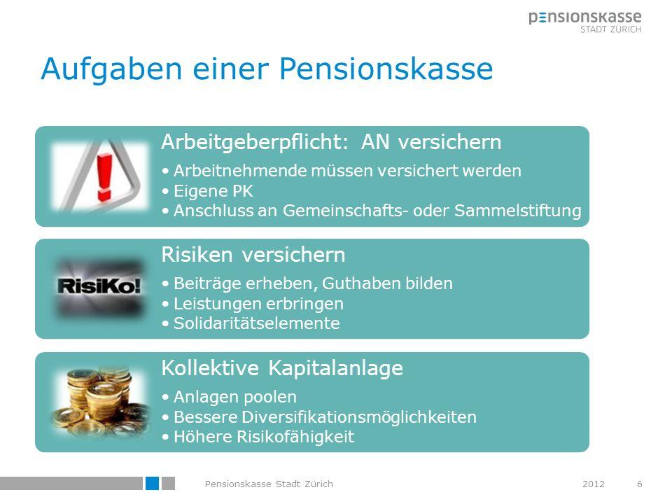 Aufgaben einer Pensionskasse