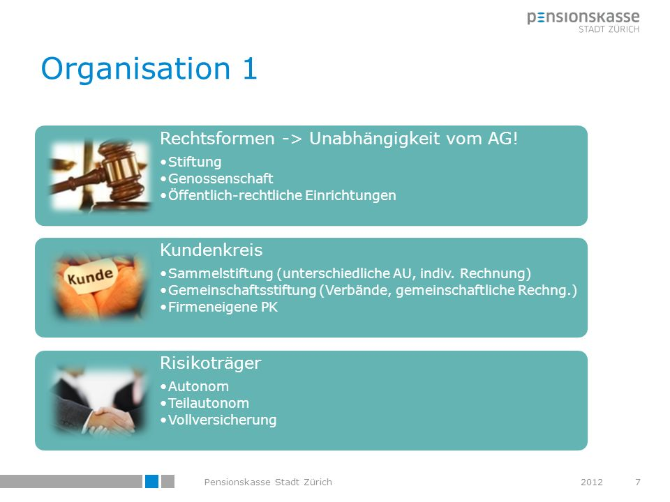Organisation 1 Rechtsformen -> Unabhängigkeit vom AG! Kundenkreis