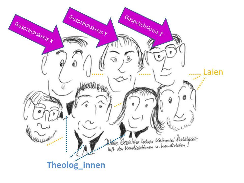 Gesprächskreis Y Gesprächskreis Z Gesprächskreis X Laien Theolog_innen