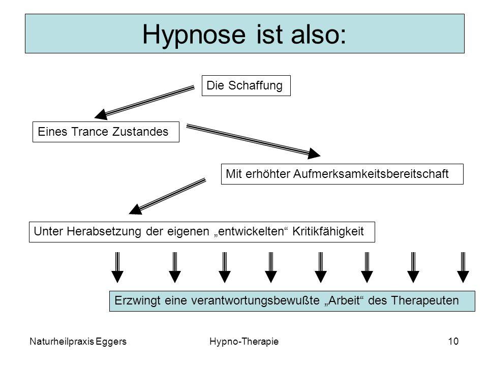 Hypnose ist also: Die Schaffung Eines Trance Zustandes