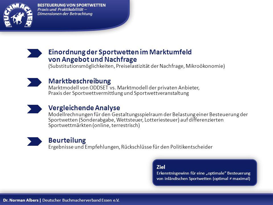 Einordnung der Sportwetten im Marktumfeld