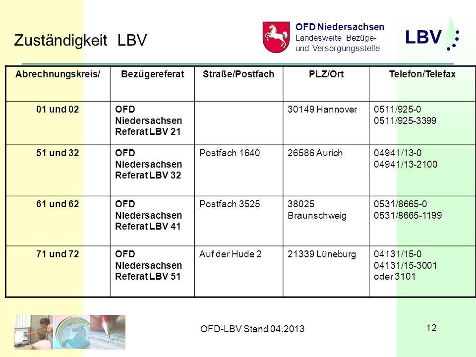 Zuständigkeit LBV Abrechnungskreis/ Bezügereferat Straße/Postfach