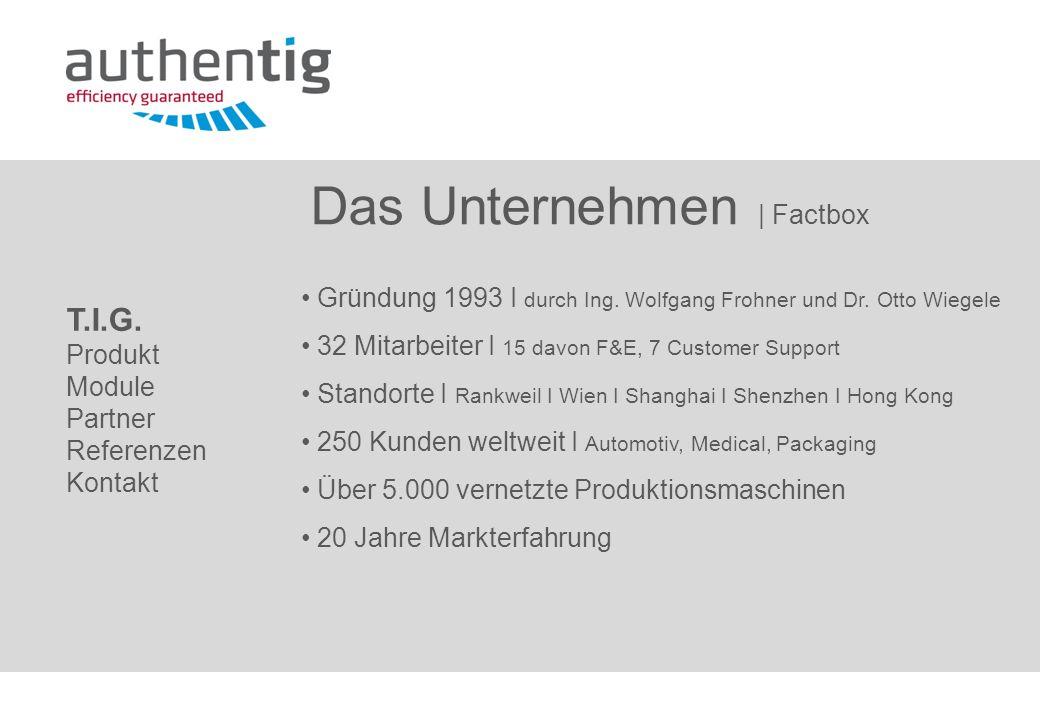 Das Unternehmen | Factbox