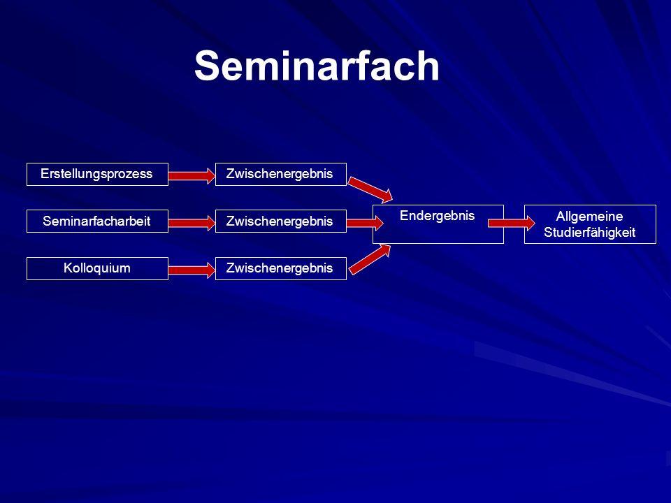 Seminarfach Erstellungsprozess Zwischenergebnis Endergebnis Allgemeine