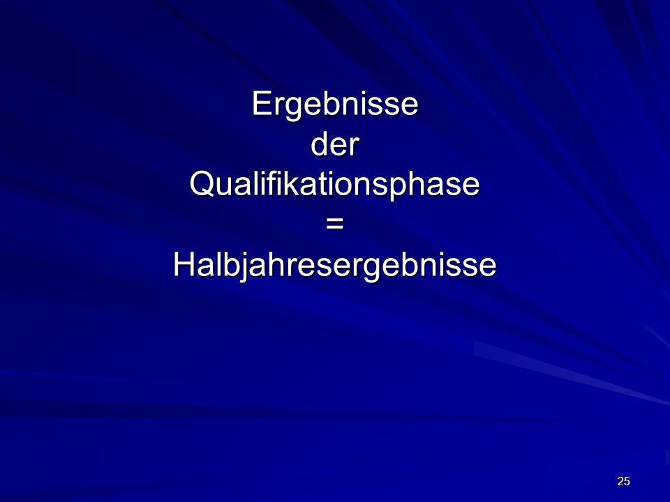 Ergebnisse der Qualifikationsphase = Halbjahresergebnisse
