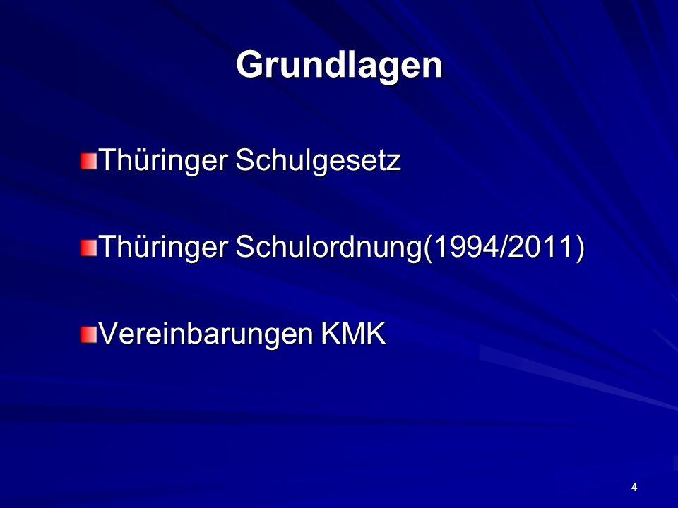 Grundlagen Thüringer Schulgesetz Thüringer Schulordnung(1994/2011)