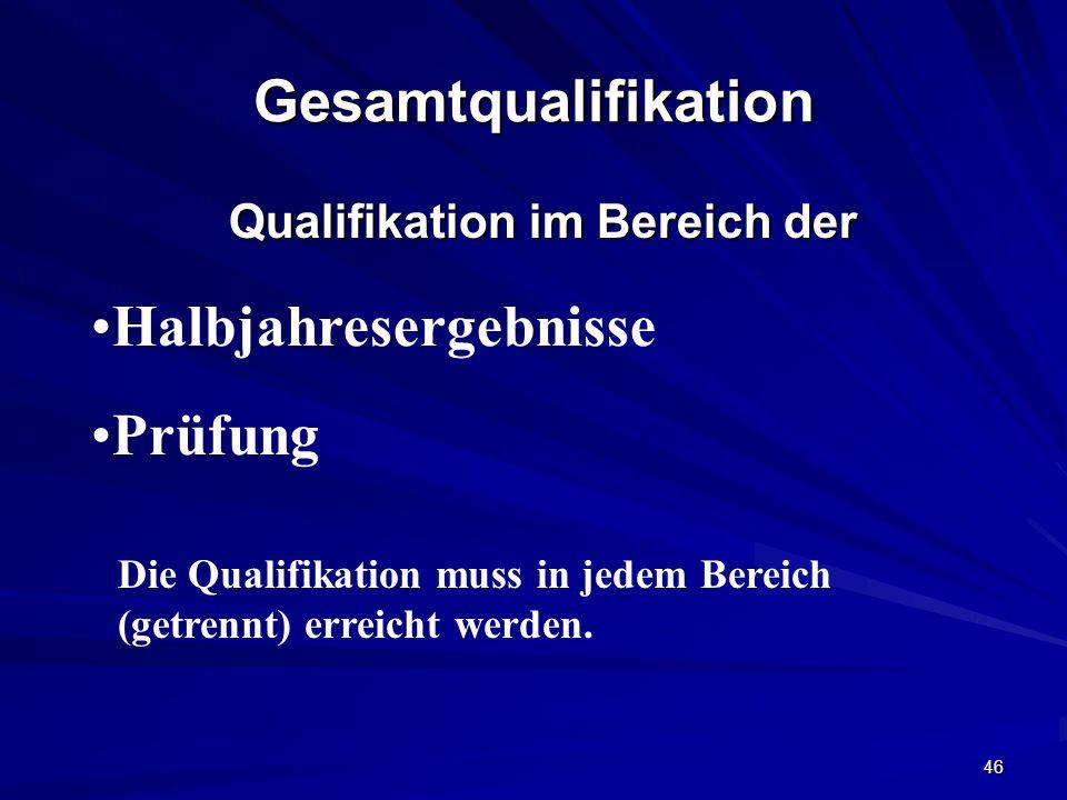 Qualifikation im Bereich der