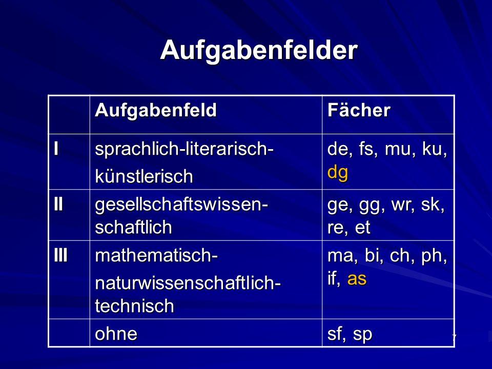 Aufgabenfelder Aufgabenfeld Fächer I sprachlich-literarisch-