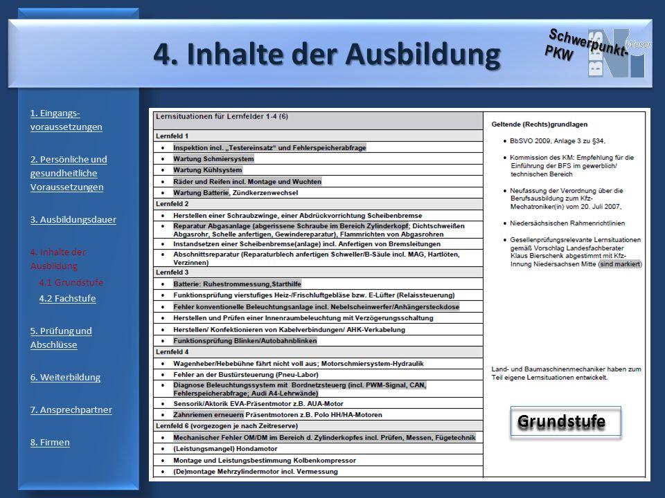 4. Inhalte der Ausbildung