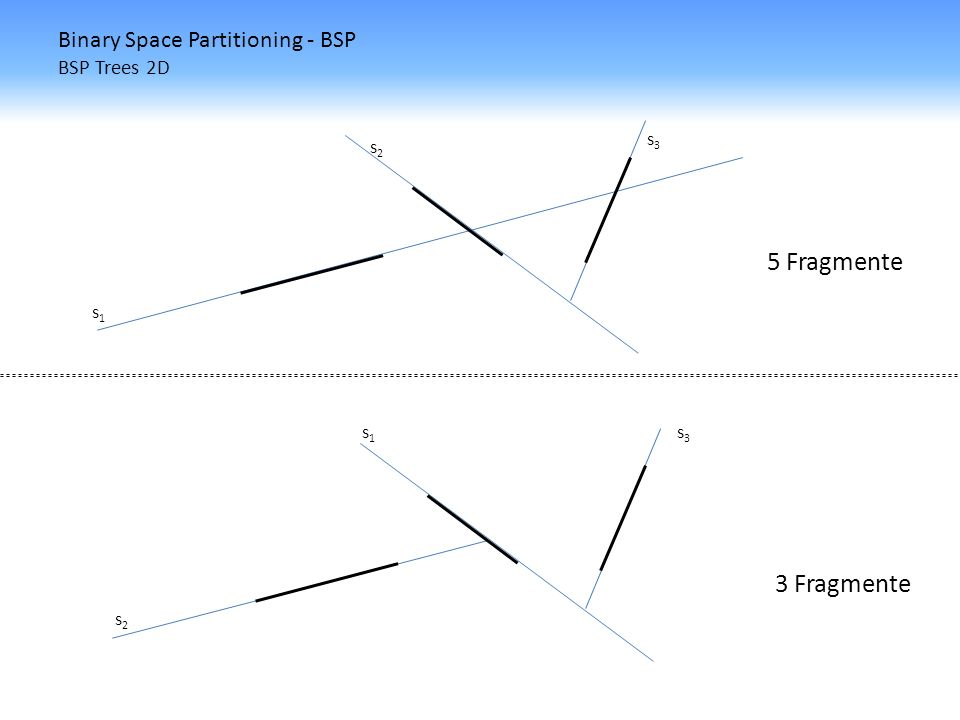 Binary Space Partitioning - BSP BSP Trees 2D