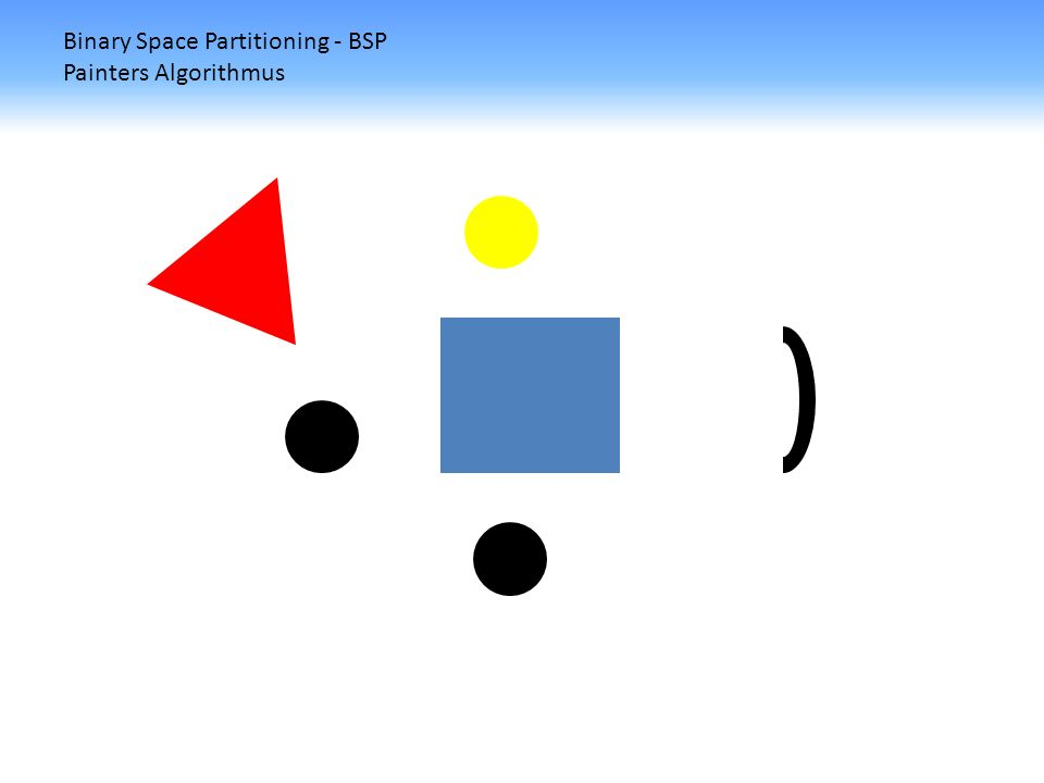 Binary Space Partitioning - BSP Painters Algorithmus
