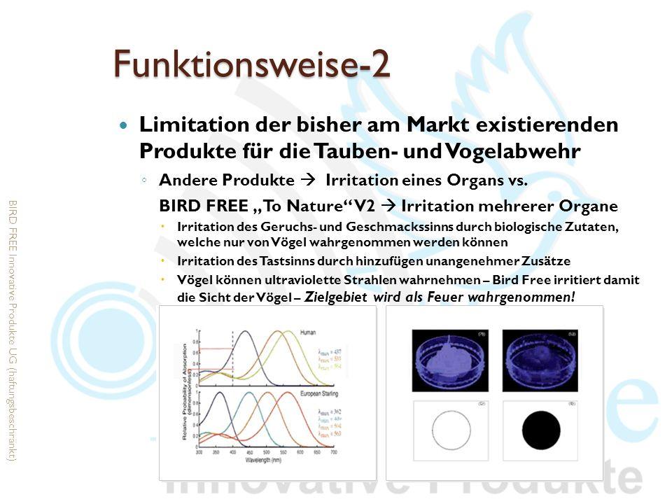 Funktionsweise-2 Limitation der bisher am Markt existierenden Produkte für die Tauben- und Vogelabwehr.