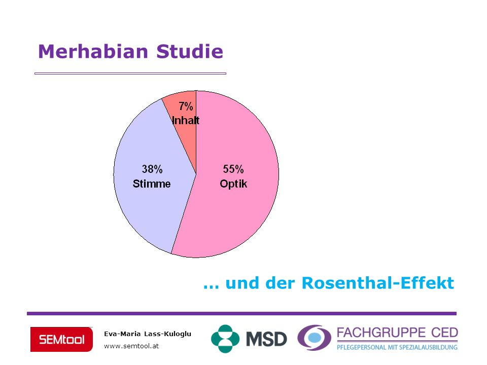 Merhabian Studie … und der Rosenthal-Effekt
