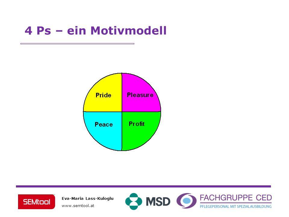 4 Ps – ein Motivmodell