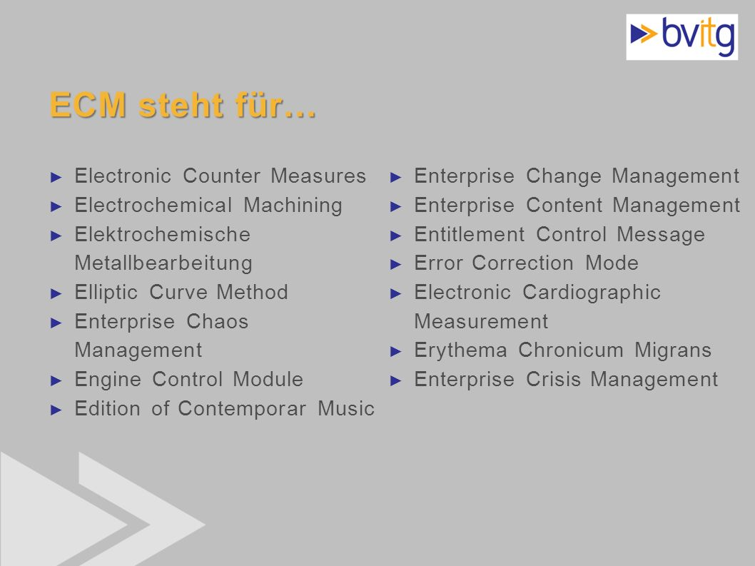 ECM steht für… Electronic Counter Measures Electrochemical Machining