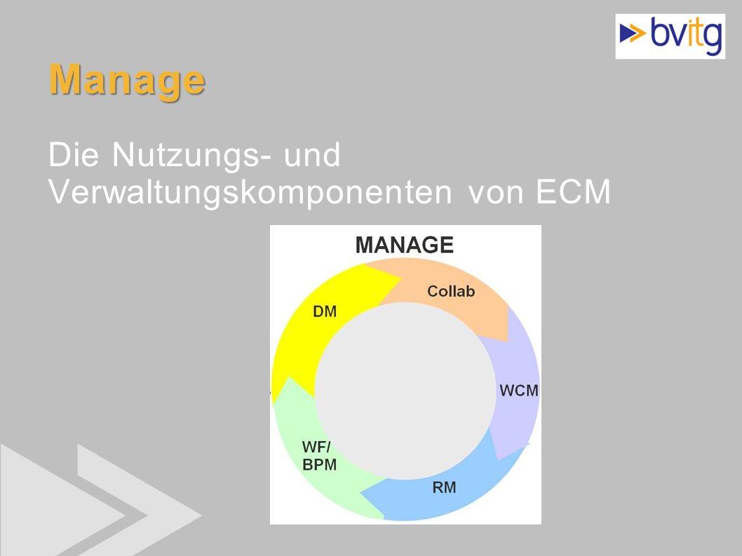 Manage Die Nutzungs- und Verwaltungskomponenten von ECM