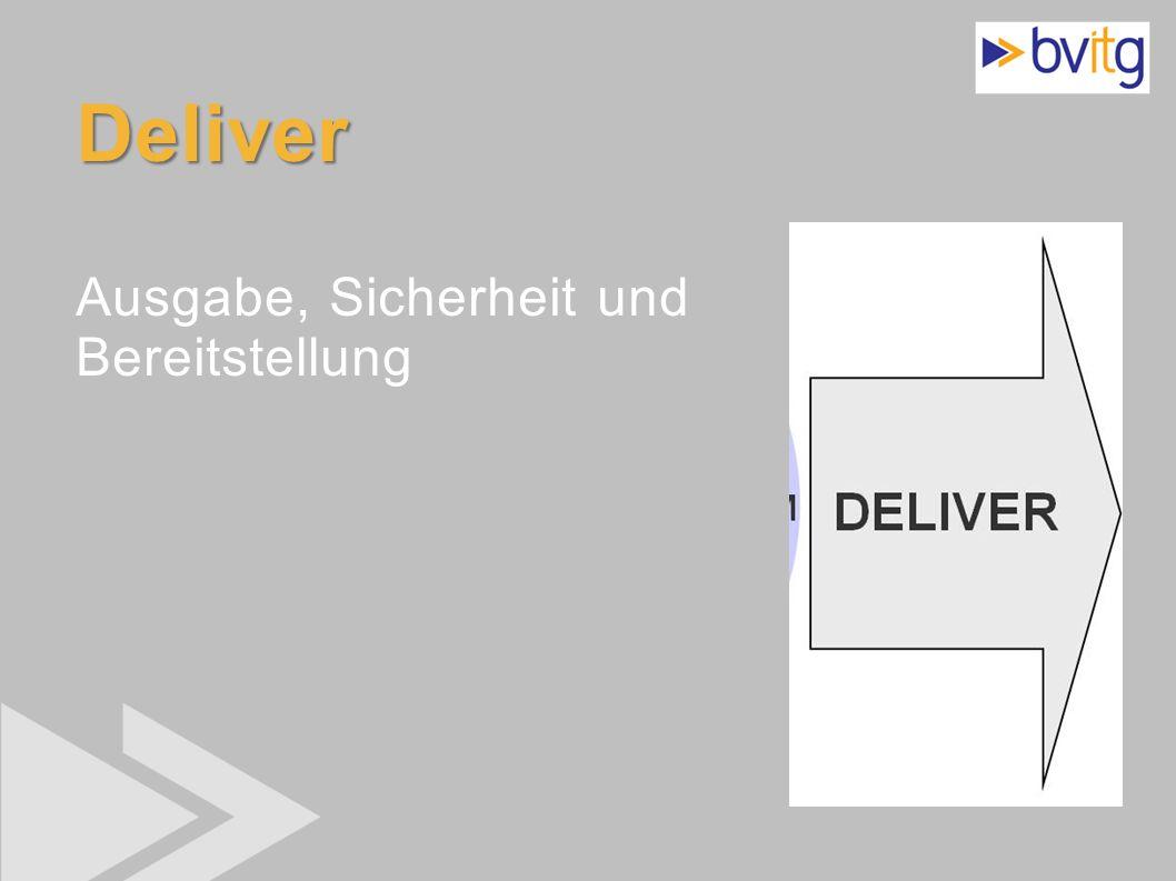Deliver Ausgabe, Sicherheit und Bereitstellung