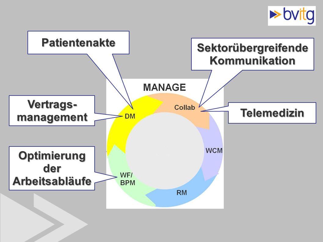 Sektorübergreifende Kommunikation Optimierung der Arbeitsabläufe
