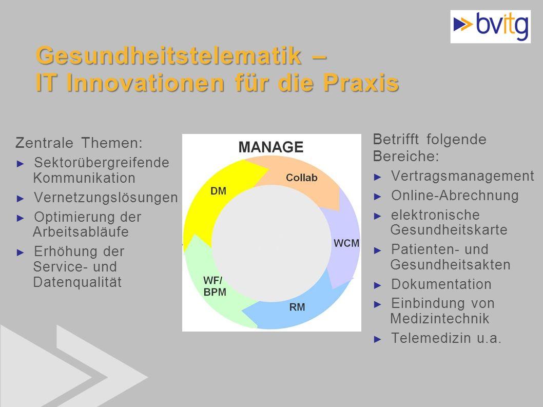 Gesundheitstelematik – IT Innovationen für die Praxis