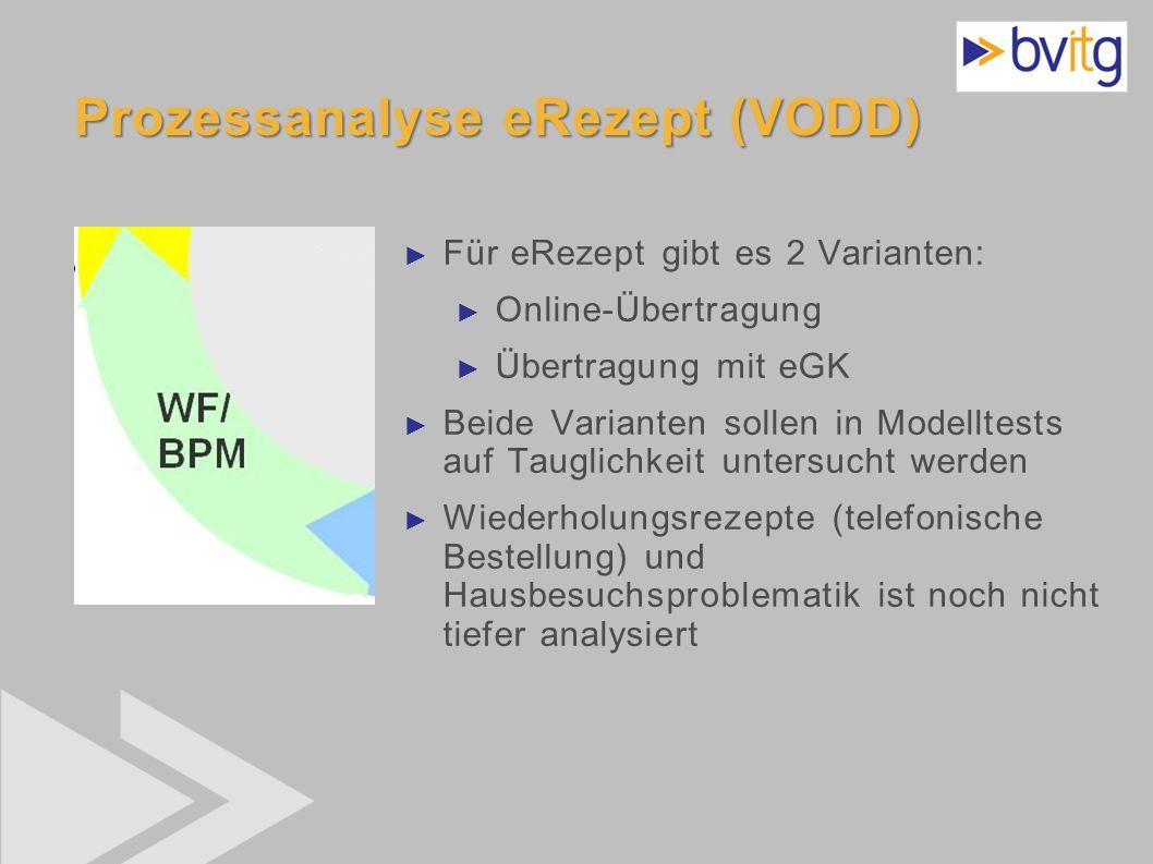 Prozessanalyse eRezept (VODD)