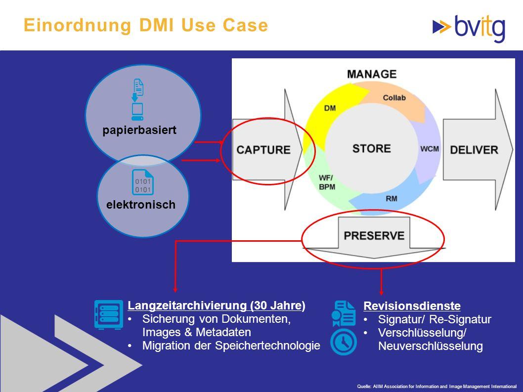 Einordnung DMI Use Case