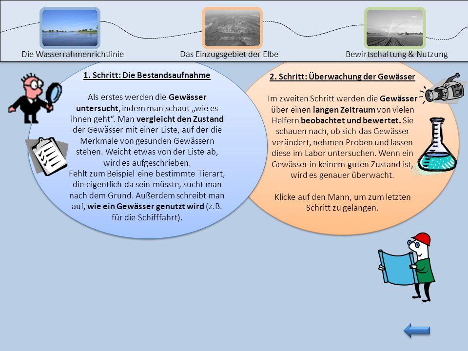 2. Schritt: Überwachung der Gewässer 1. Schritt: Die Bestandsaufnahme