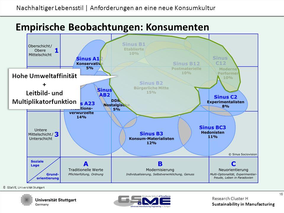 Hohe Umweltaffinität + Leitbild- und Multiplikatorfunktion