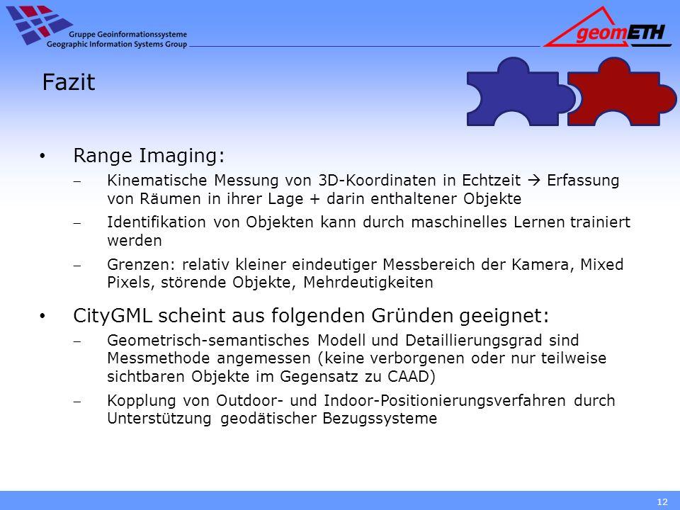 Fazit Range Imaging: CityGML scheint aus folgenden Gründen geeignet: