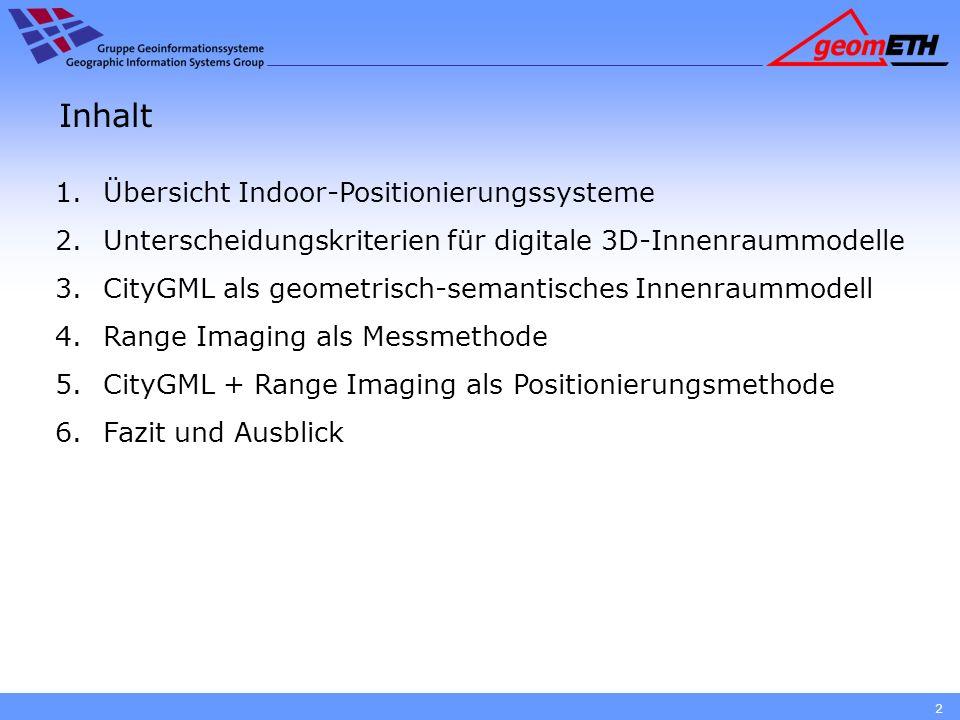 Inhalt Übersicht Indoor-Positionierungssysteme
