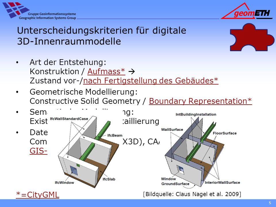 Unterscheidungskriterien für digitale 3D-Innenraummodelle
