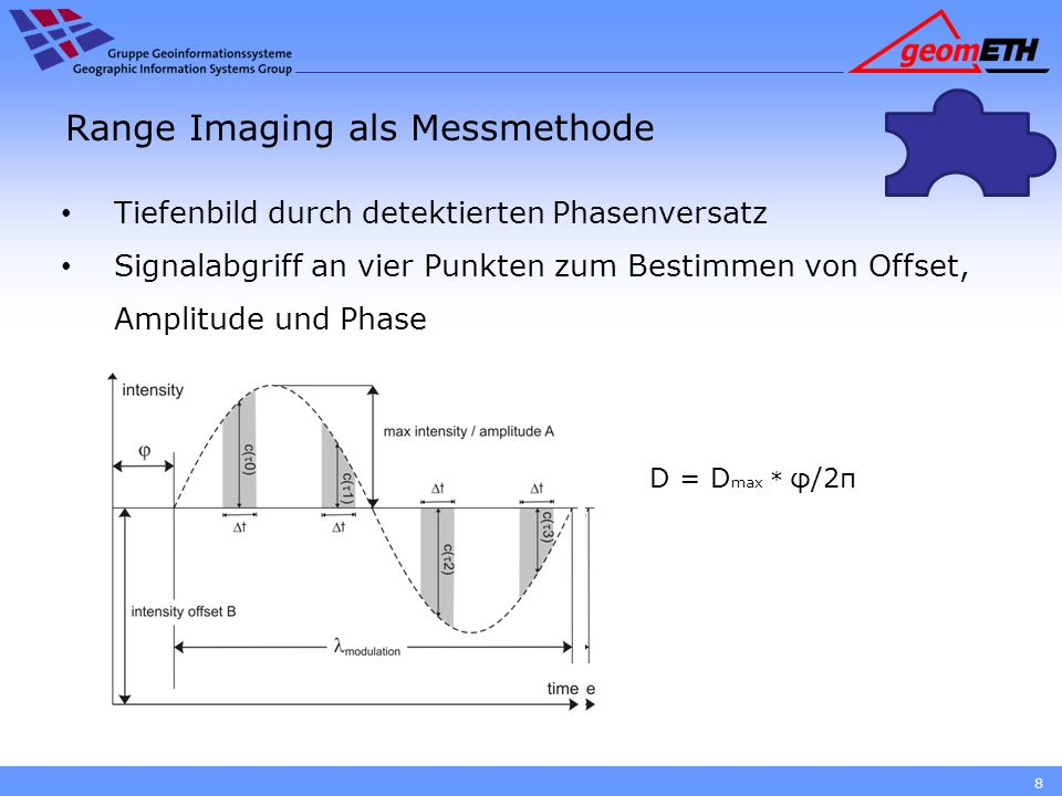 Range Imaging als Messmethode