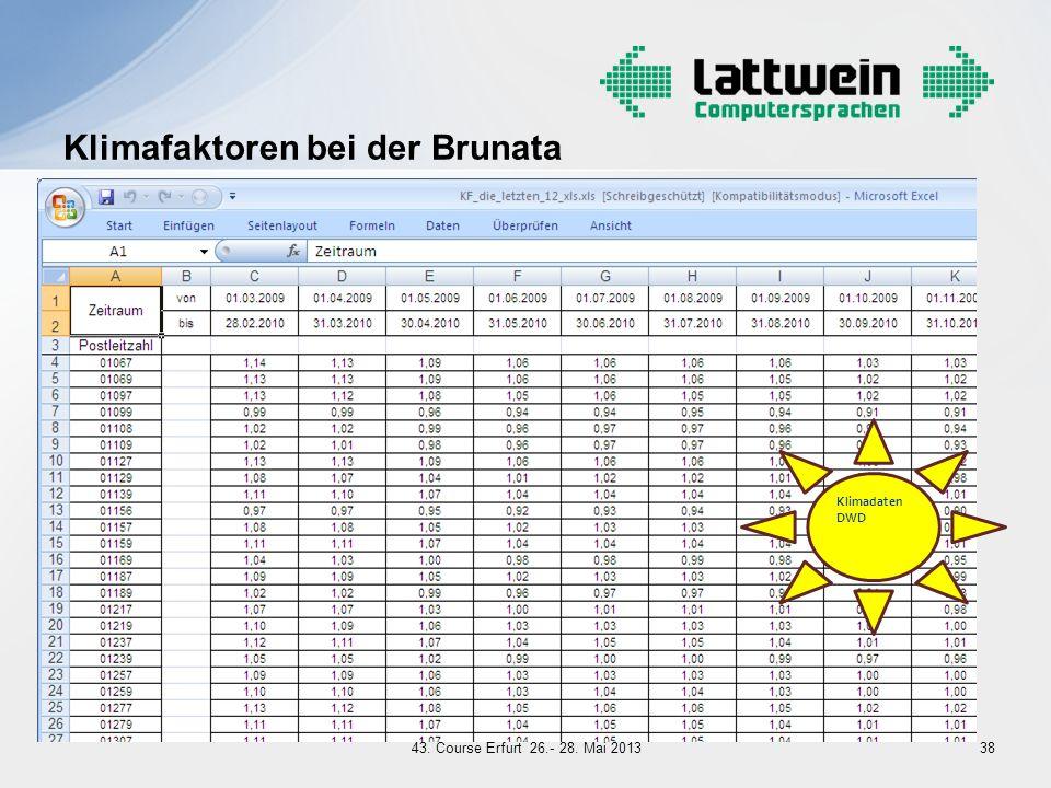 Klimafaktoren bei der Brunata