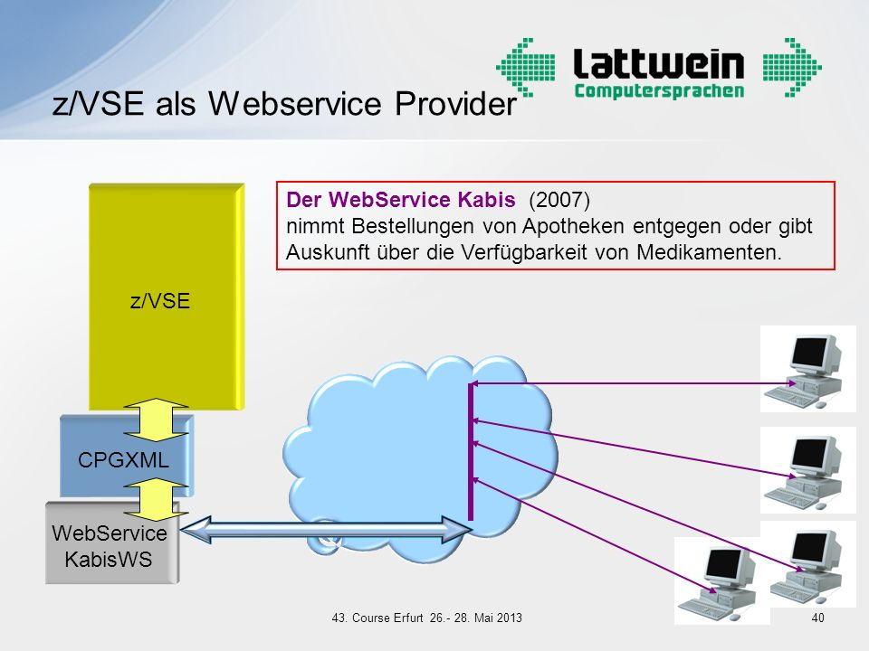 z/VSE als Webservice Provider