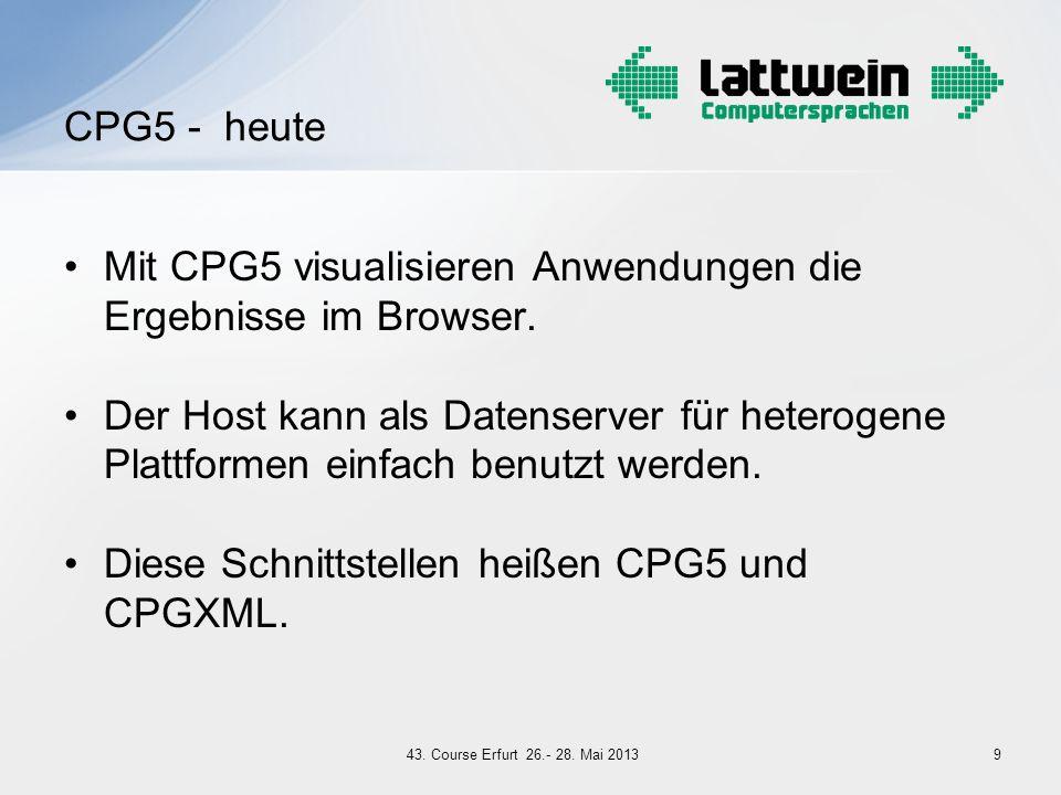 Mit CPG5 visualisieren Anwendungen die Ergebnisse im Browser.