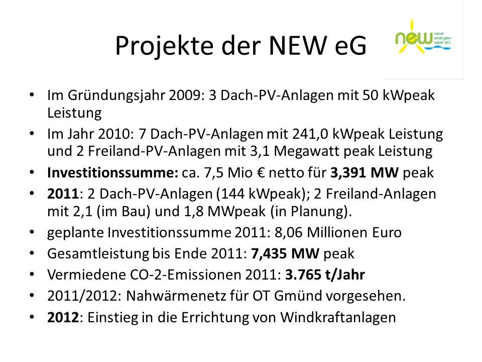 Projekte der NEW eG Im Gründungsjahr 2009: 3 Dach-PV-Anlagen mit 50 kWpeak Leistung.