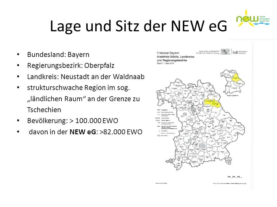 Lage und Sitz der NEW eG Bundesland: Bayern
