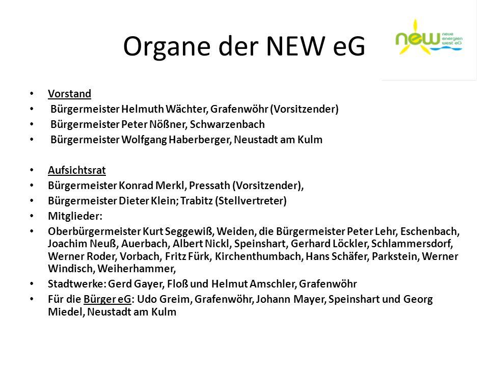 Organe der NEW eG Vorstand