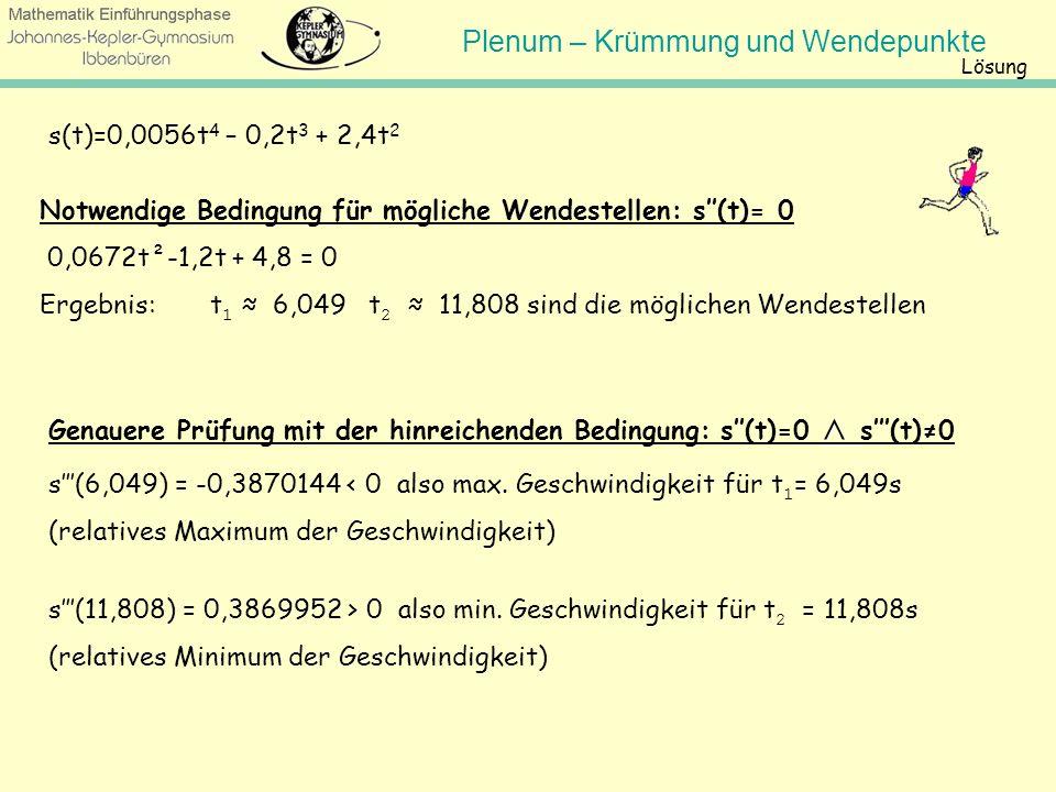Notwendige Bedingung für mögliche Wendestellen: s''(t)= 0