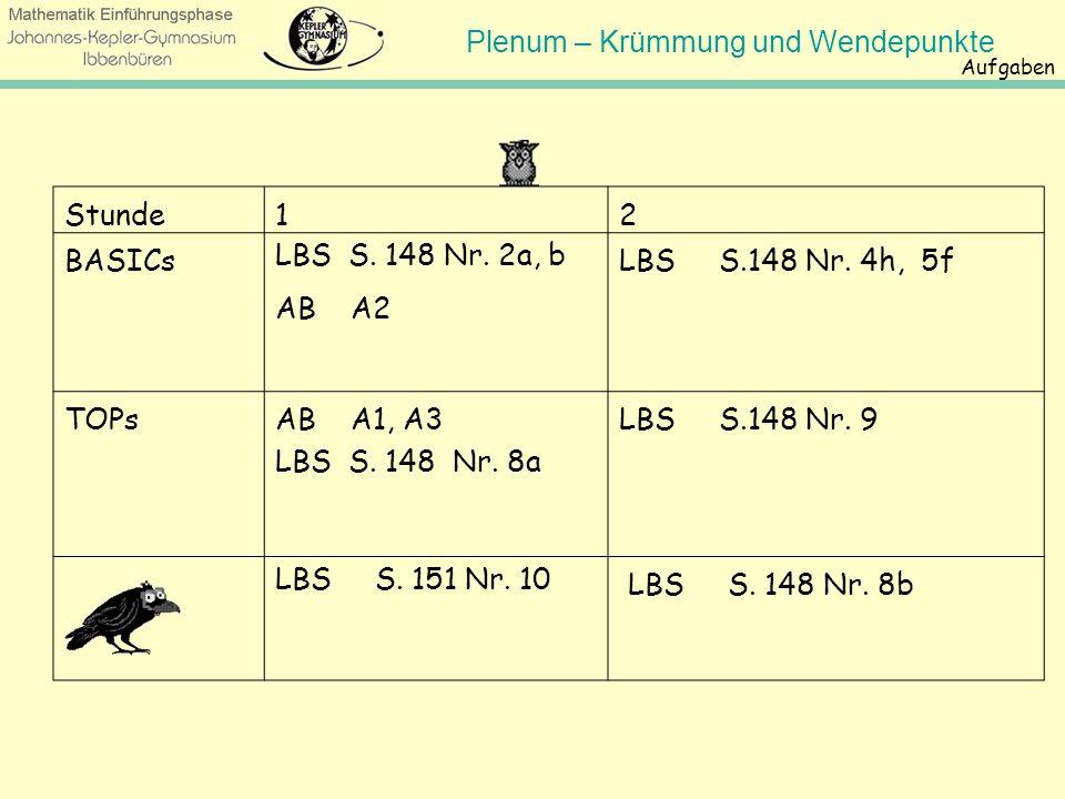 LBS S. 148 Nr. 8b Stunde 1 2 BASICs LBS S. 148 Nr. 2a, b AB A2