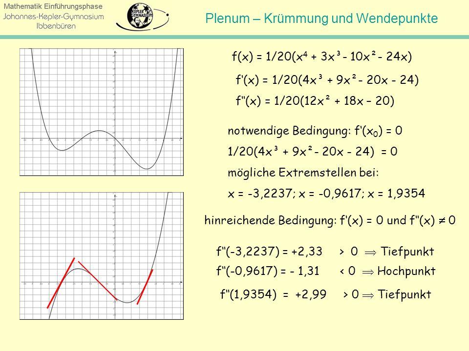 f(x) = 1/20(x4 + 3x³- 10x²- 24x) f'(x) = 1/20(4x³ + 9x²- 20x - 24) f''(x) = 1/20(12x² + 18x – 20) notwendige Bedingung: f'(x0) = 0.