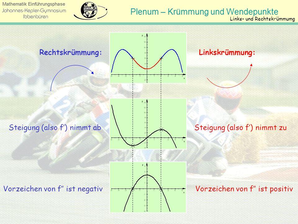 Links- und Rechtskrümmumg